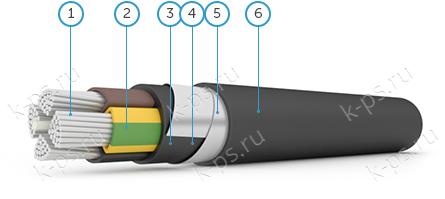 Конструкция многопроволочного кабеля АВБбШв 4х70