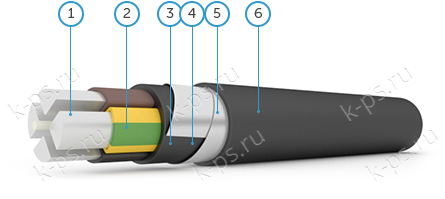 Конструкция однопроволочного кабеля АВБбШв 4х70