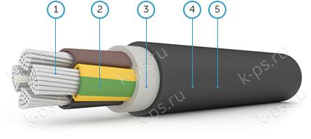 Конструкция многопроволочного кабеля АВВГ 4х70
