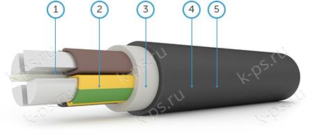 Конструкция однопроволочного кабеля АВВГ 4х70